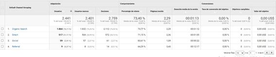 analisis pagina web